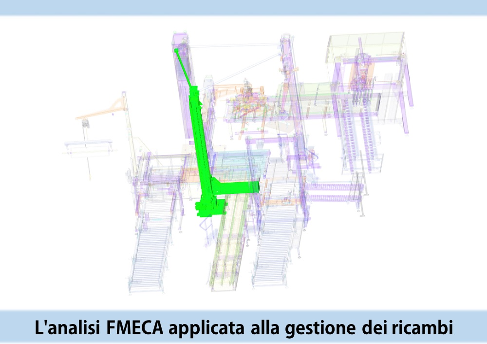 FMECA - Gestione ricambi | Sygest Srl