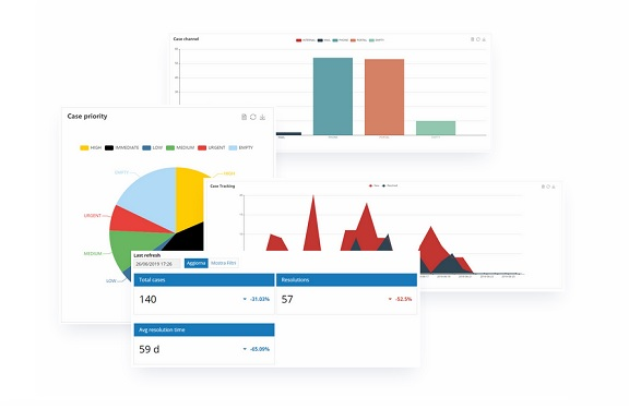 CRM - SolidRules Desk Web - Company System | Sygest